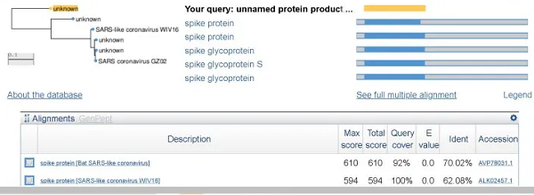 https://www.naturalnews.com/wp-content/uploads/2020/02/sars-spike-protein-match.png